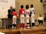 2018年6月16日 山日YBS杯甲府大会組合せ
